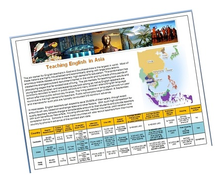 teaching English abroad country chart