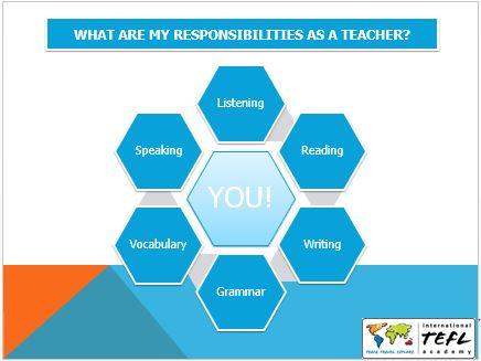 Jobs teaching English abroad