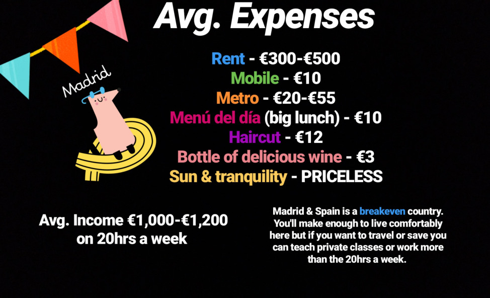 Living Expenses while teaching English in Madrid, Spain