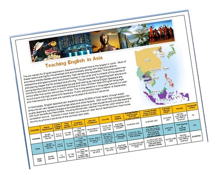 Download a Country Chart for Comparing English Teaching Jobs Abroad