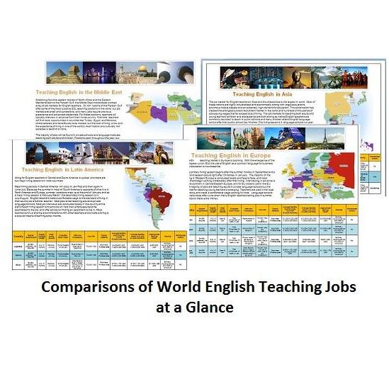 Teaching English Abroad Jobs Chart